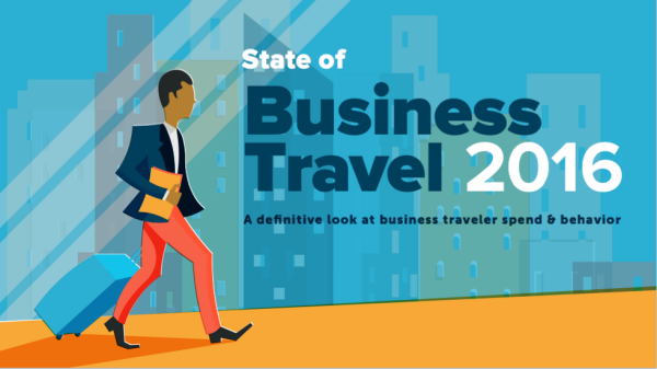 state of business travel 2016